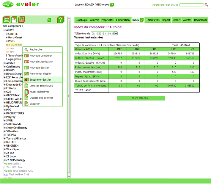eveler interface